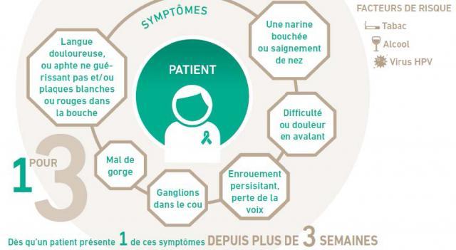 Visuel Semaine européeene de sensibilisation aux cancers des VADS