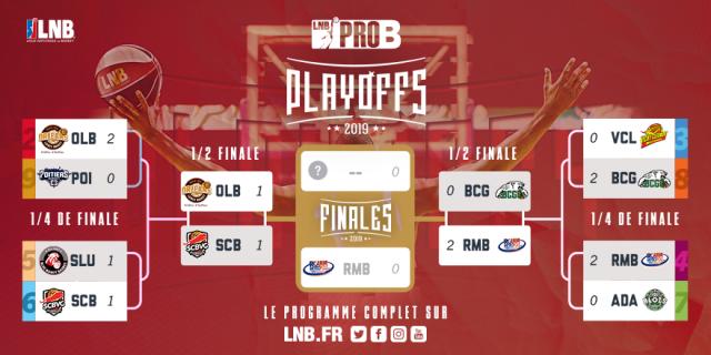 Le tableau des play-offs de Pro B